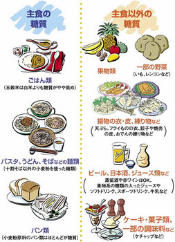 soyscare_kg-diet_04.jpg